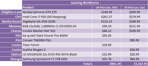 What Hardware Should I Buy? - Sept 2009 Gaming Workhorse