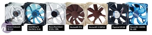 What's the best 120mm case fan? 120mm Fan Reviews, Page 2