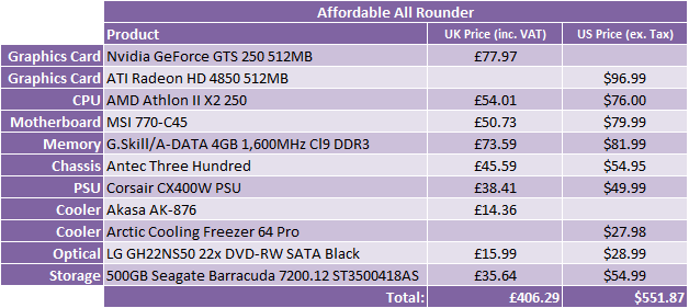 What Hardware Should I Buy? - October 2009 Affordable All Rounder