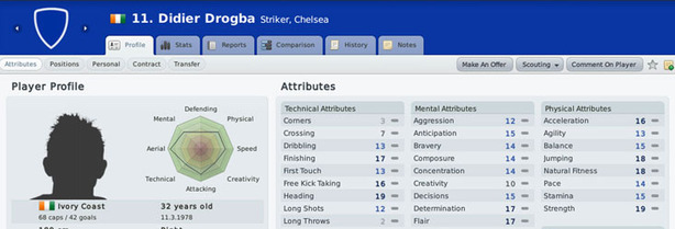 *Football Manager 2010 Review Football Manager 2010 Review