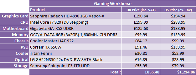 What Hardware Should I Buy? - Nov 2009 Gaming Workhorse