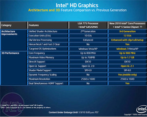 Intel GMA HD Graphics Performance Intel GMA HD Graphics: Is It Any Good?