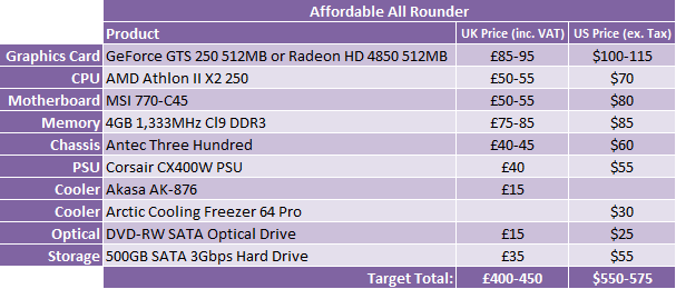 What Hardware Should I Buy? - January 2010 Affordable All Rounder