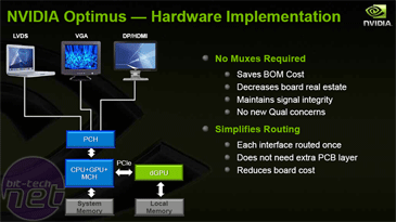 Nvidia Optimus: More Than Meets The Eye Prime technology for your notebook