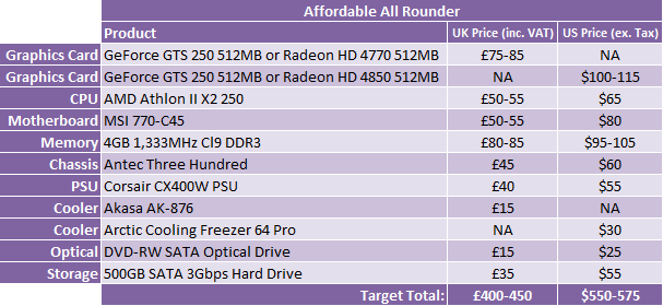 What Hardware Should I Buy? - February 2010 Affordable All Rounder