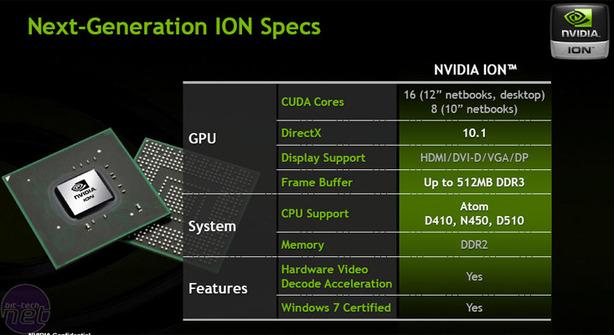 Nvidia's Next Generation Ion Platform Hardware Specs