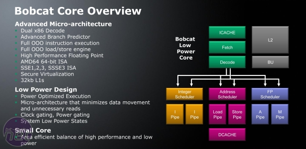 AMD previews Fusion details