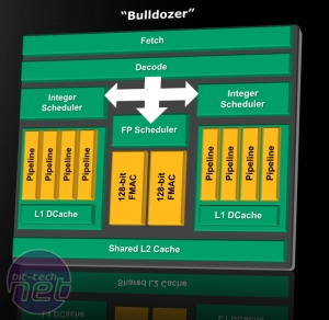 AMD previews Fusion details AMD Bulldozer and Llano Architectures