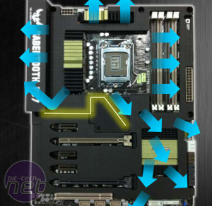 *Asus LGA1155 Motherboard Preview Asus Sabertooth P67 Preview