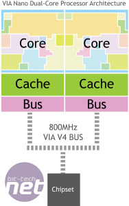 VIA Nano Dual-Core Preview