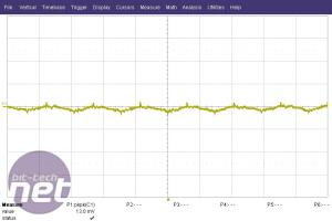 12V ripple at 100 per cent load