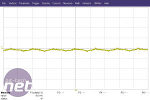 12V ripple at 50 per cent load