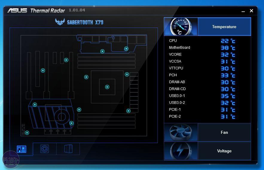 Asus Sabertooth X79 Review Bit Tech Net