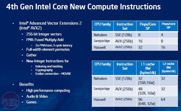 Intel Core i7-4770K (Haswell) CPU Review  What's New, Haswell Overclocking and the Z87 Chipset