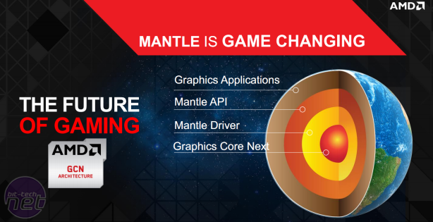 AMD Mantle - Battlefield 4 Performance AMD Mantle - Battlefield 4 Test Setup