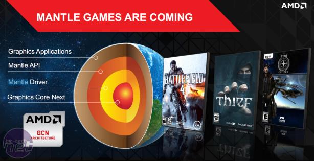 *AMD Mantle - Battlefield 4 Performance AMD Mantle - Battlefield 4 Performance Final Thoughts
