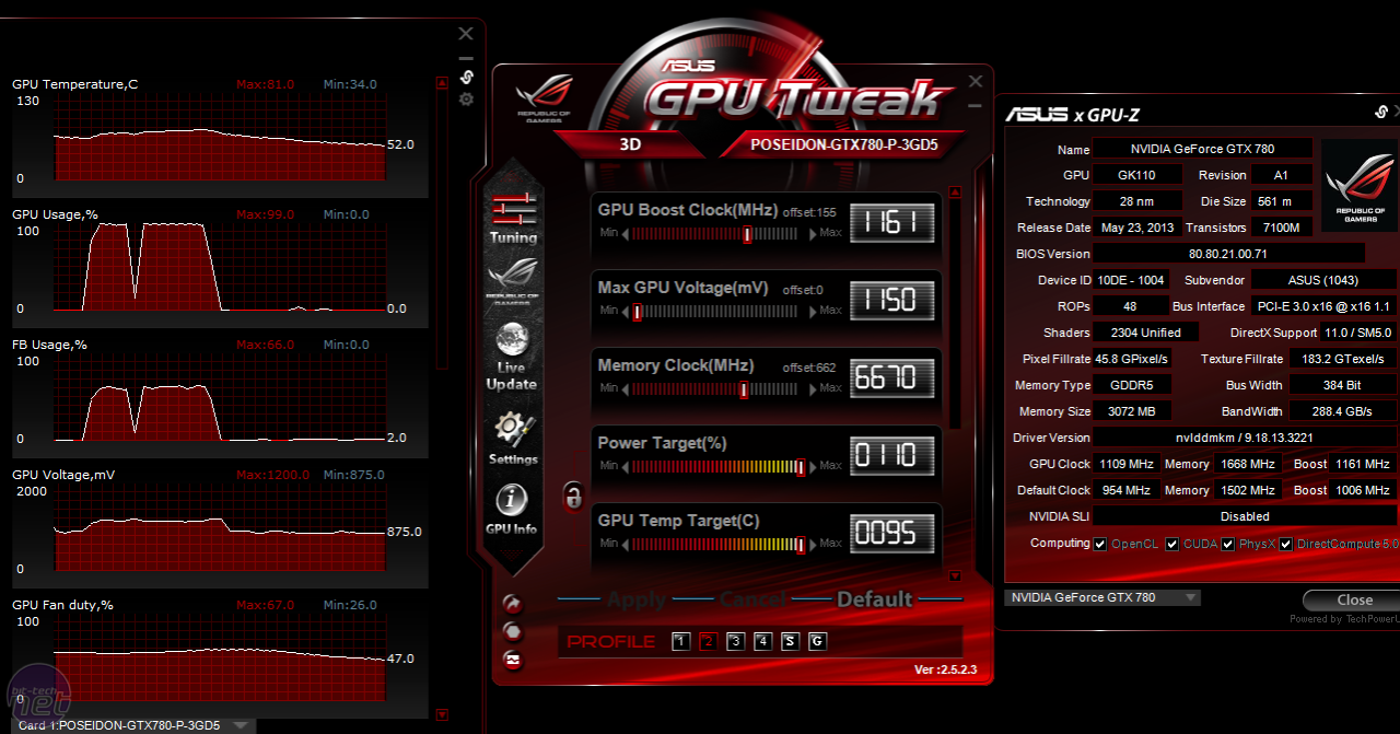 how to set up sli gtx 780