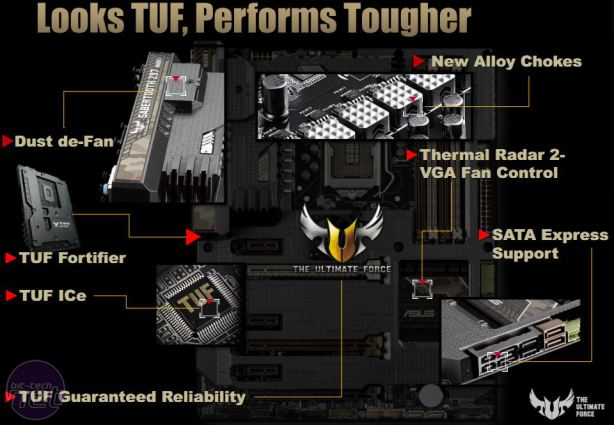 *ASUS Z97 Motherboards Preview (NDA TODAY 8am) ASUS Z97 Motherboards Preview - TUF (The Ultimate Force)