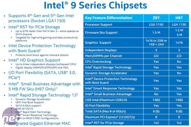 *The Intel 9-Series Chipsets Examined The Intel 9-Series Chipsets Examined