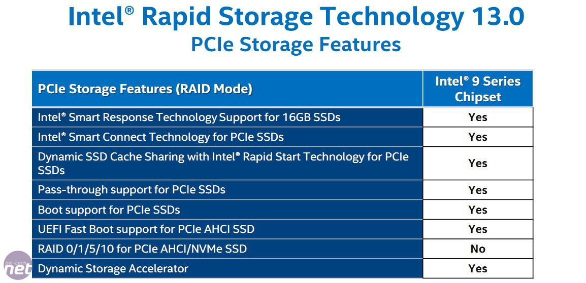 The Intel 9-Series Chipsets Examined   bit-tech net