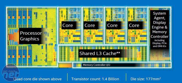 Intel Core i7-4790K (Devil's Canyon) Review | bit-tech net