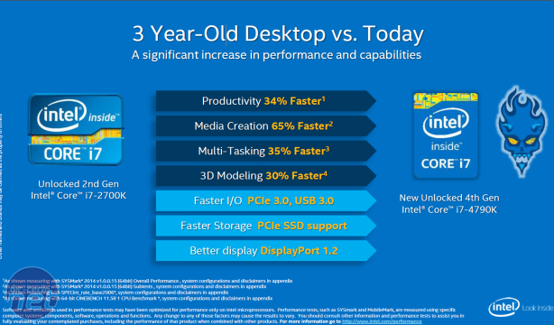 *Intel Computex Press Briefing - Devil's Canyon, 4K and PC Growth Pentium Anniversary Edition and Devil's Canyon