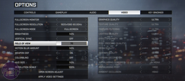 AMD Radeon R9 285 Review feat. Powercolor AMD Radeon R9 285 Review - Battlefield 4 Performance