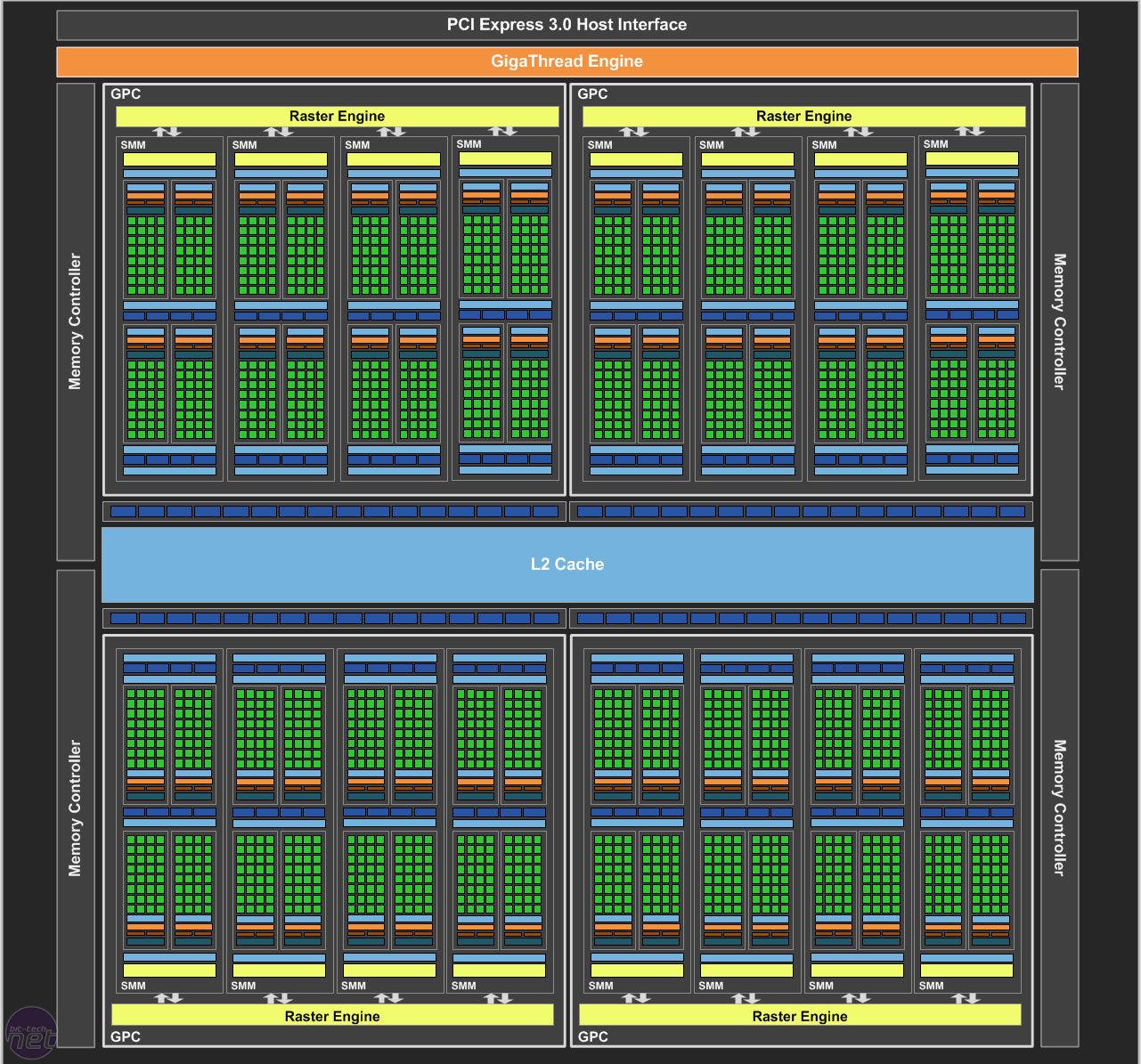 how to use nvidia reshade