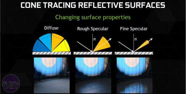 Nvidia GeForce GTX 980 Review Nvidia GeForce GTX 980 Review - Acronyms Galore: VXGI, DSR and MFAA