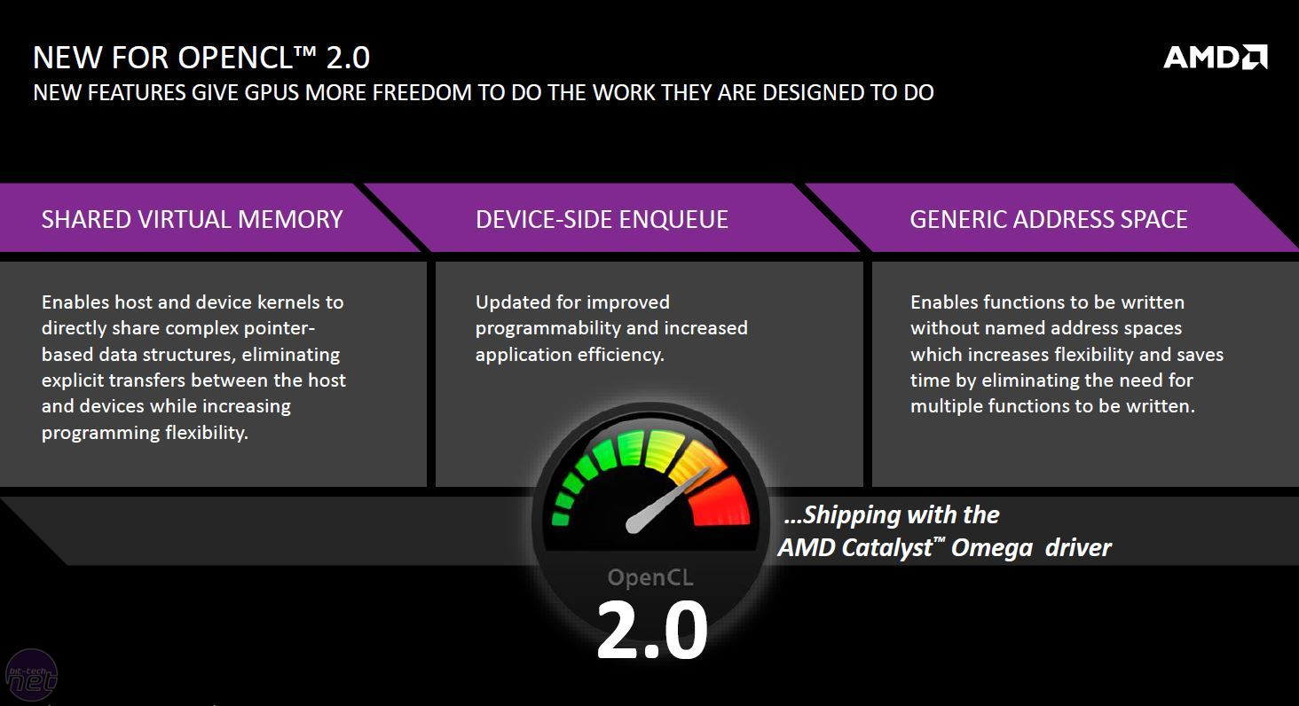 AMD APP SDK Runtime by Advanced Micro Devices Should I