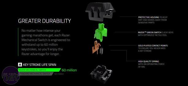 Razer BlackWidow Chroma Review Razer BlackWidow Chroma Review - Performance