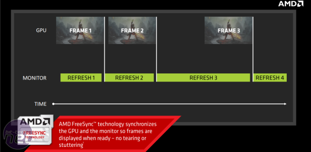 AMD FreeSync Officially Launches