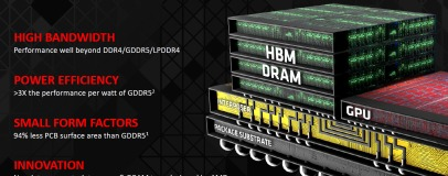 An Overview of High-Bandwidth Memory (HBM)