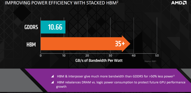 *An Overview of High-Bandwidth Memory (HBM) **NDA 19/05 1PM** An Overview of High-Bandwidth Memory (HBM)