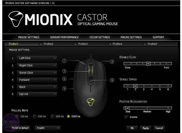 Mionix Castor Review