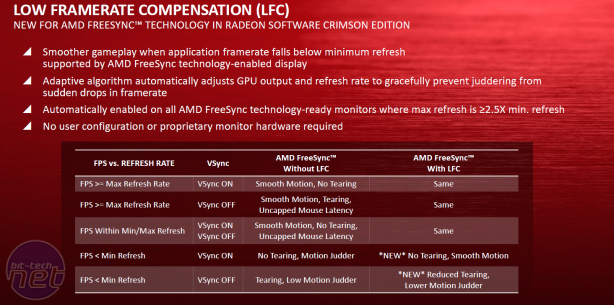 AMD Launches Radeon Software Crimson Driver