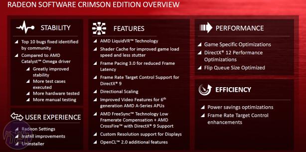 AMD Launches Radeon Software Crimson Driver   bit-tech net
