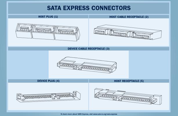 Making Sense of Next-Gen SSDs Making Sense of Next-Gen SSDs - SATA Express