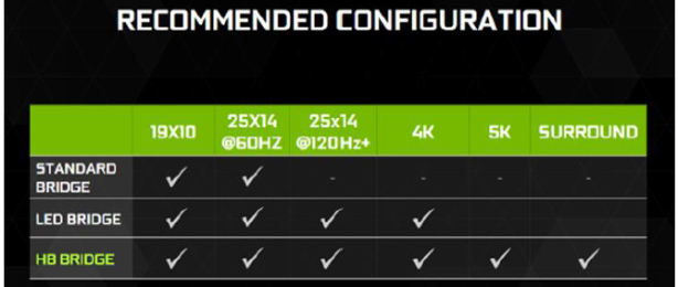 EVGA GeForce GTX 1080 FTW Review Two at a Time: Multi-GPU and SLI Update
