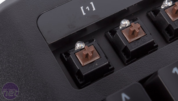Roccat Sova MK Review Roccat Sova MK Review - Performance Analysis and Conclusion