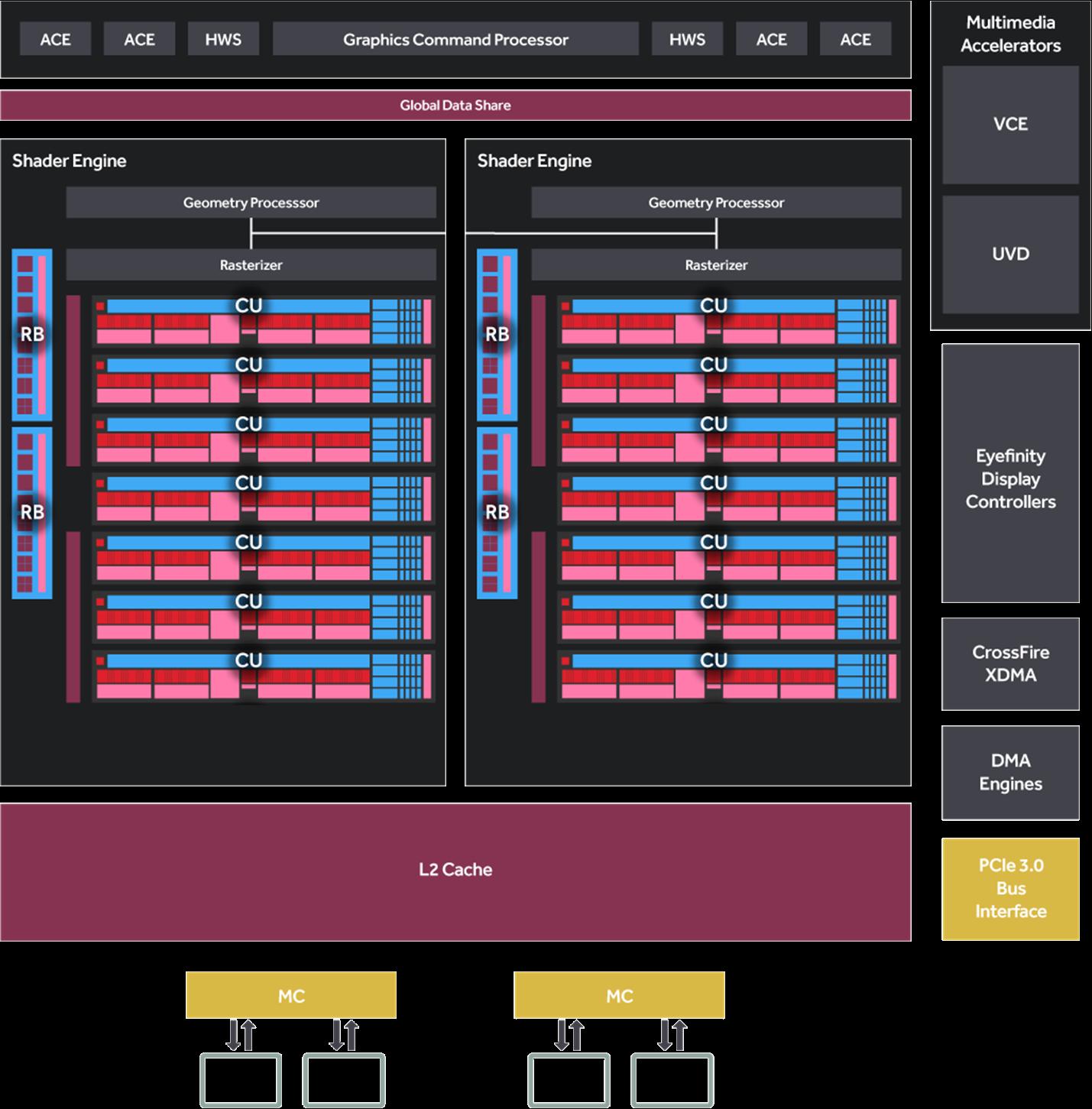 Gigabyte Radeon RX 460 WindForce 2X OC 2GB Review   bit-tech net