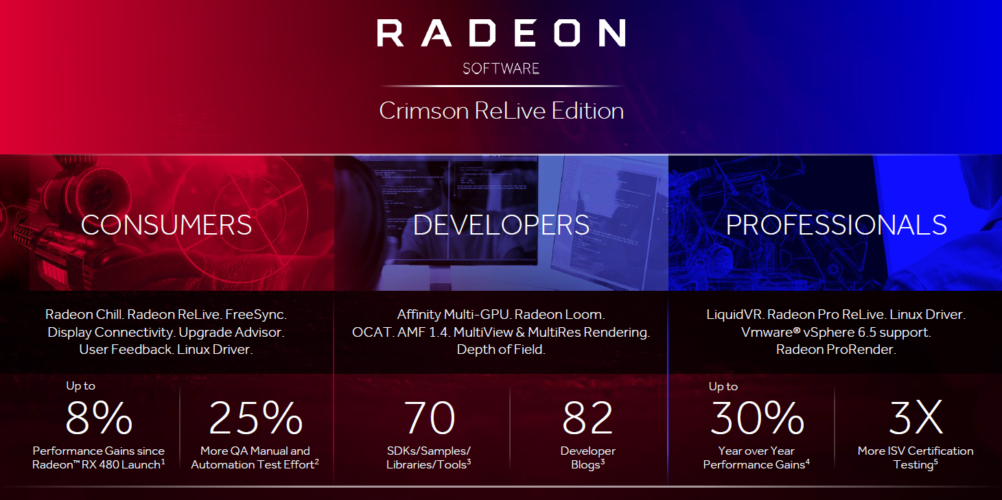 AMD Releases Radeon Software Crimson ReLive | bit-tech net