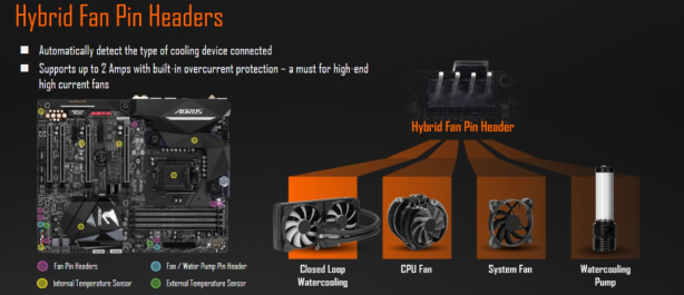 Gigabyte Aorus Motherboards: A Closer Look