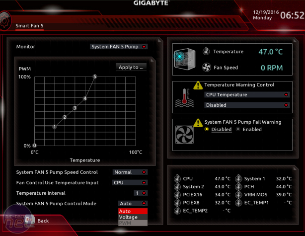 Gigabyte Aorus Z270X-Gaming 7 Review Gigabyte Aorus Z270X-Gaming 7 Review  - Overclocking, Software, and EFI