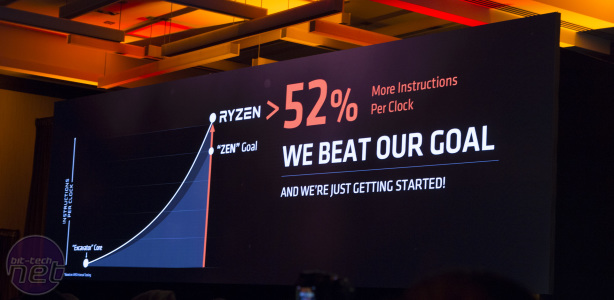 AMD Reveals Ryzen 7 CPU Lineup and Pricing