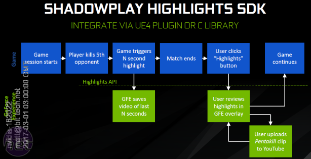 Nvidia Announces GeForce GTX 1080 Ti, $499 GTX 1080