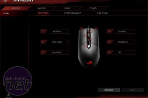 Asus ROG Strix Impact Review