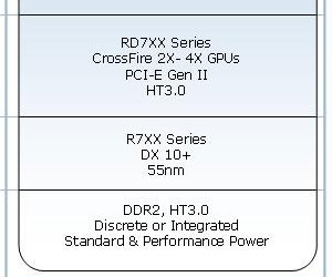AMD's R7xx series GPUs to support DisplayPort