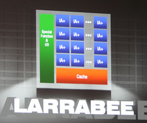 Larrabee is Intel's entry into discrete graphics