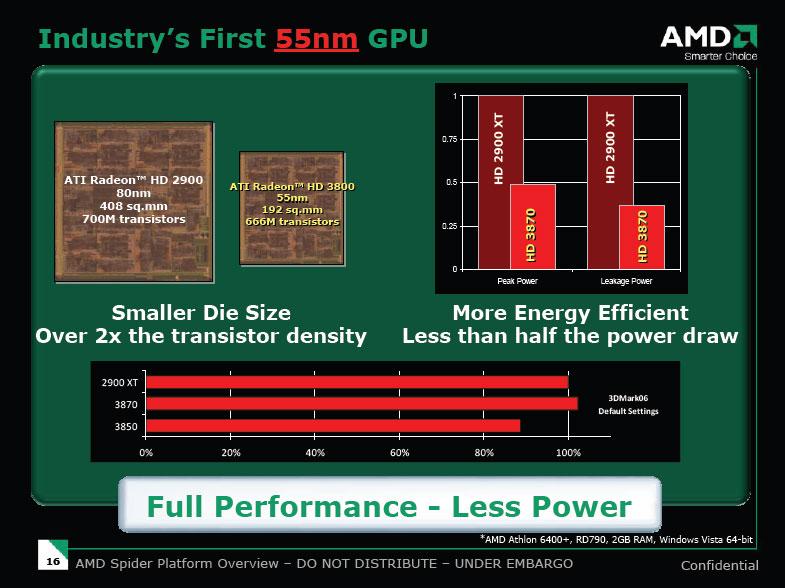 Ati Radeon Hd 3800 Series Drivers Windows 7 Free Download